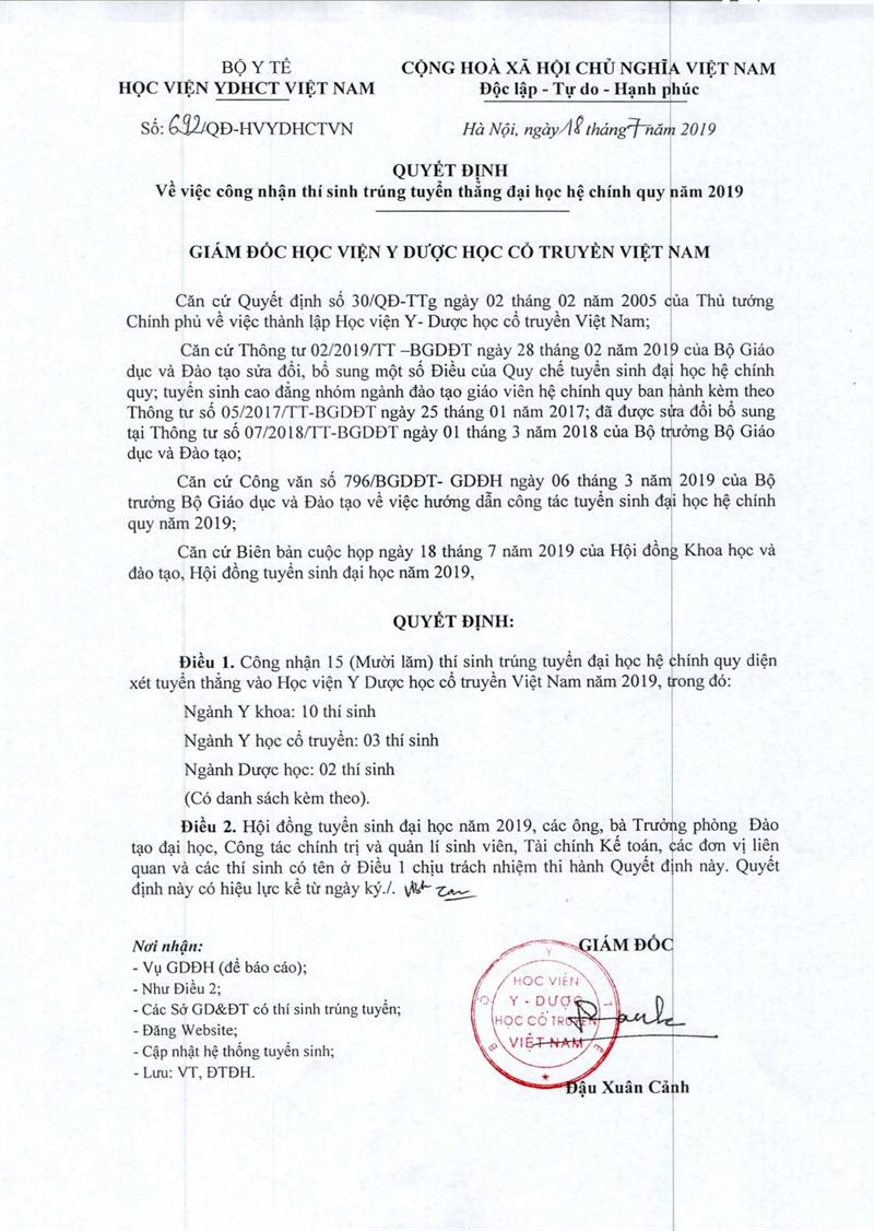 Danh sach thi sinh trung tuyen thang Hoc vien Y Duoc hoc co truyen Viet Nam 2019