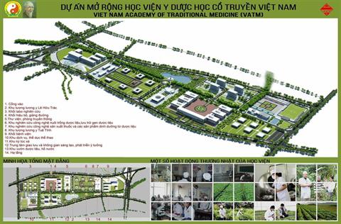"""Quyết định về việc Phê duyệt cơ quan chủ dự án """"Dự án Xây mới cơ sở 2 Học viện Y-Dược học cổ truyền Việt Nam"""""""
