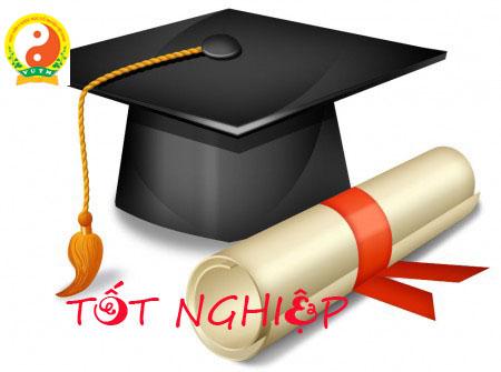 Quyết định về việc công nhận tốt nghiệp lớp Tác động cột sống cơ bản Khóa 14 (Có danh sách kèm theo)